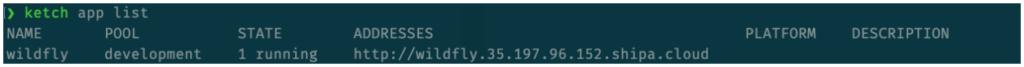 Deploying a Java microservice using Kubernetes